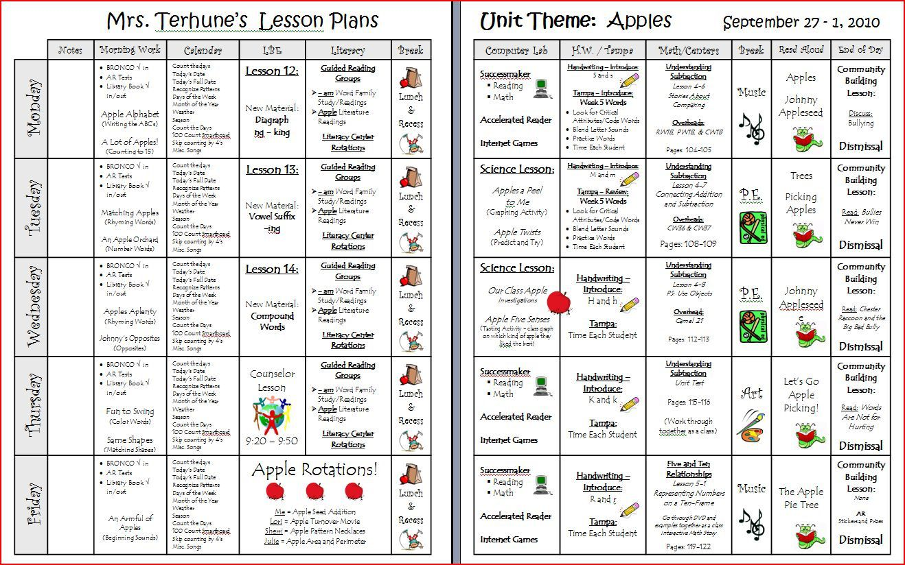 000 Stunning Downloadable Lesson Plan Template Inspiration  Printable Weekly Pdf Free WordFull