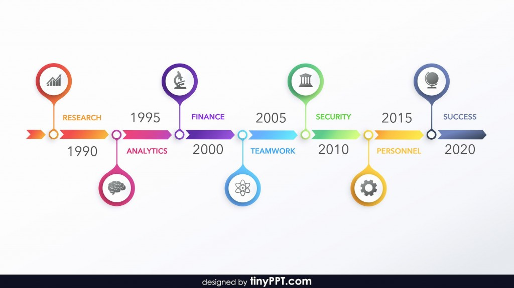 000 Stunning Powerpoint Timeline Template Free Download High Definition  Project HistoryLarge