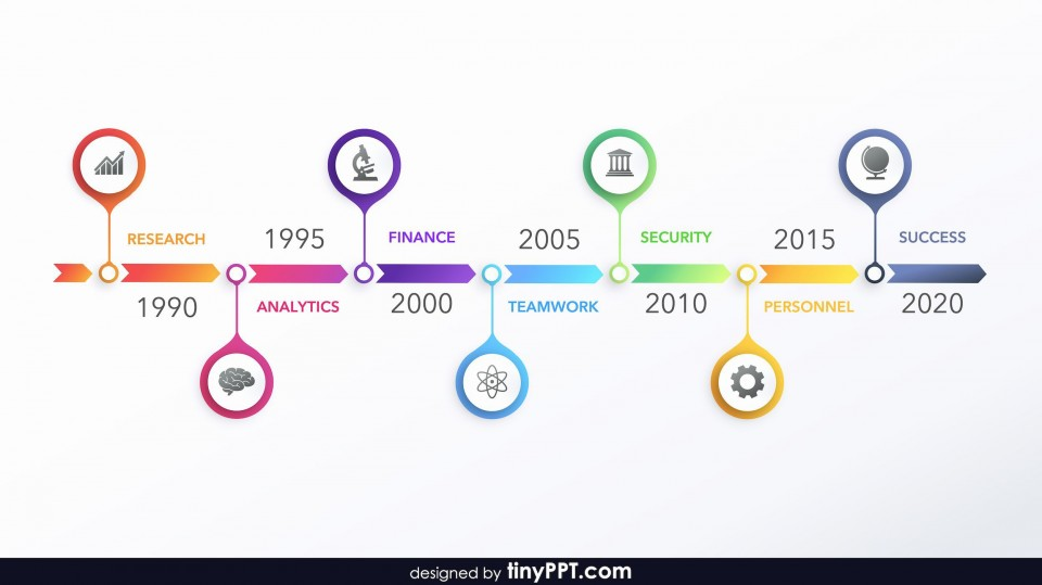 000 Stunning Powerpoint Timeline Template Free Download High Definition  History960