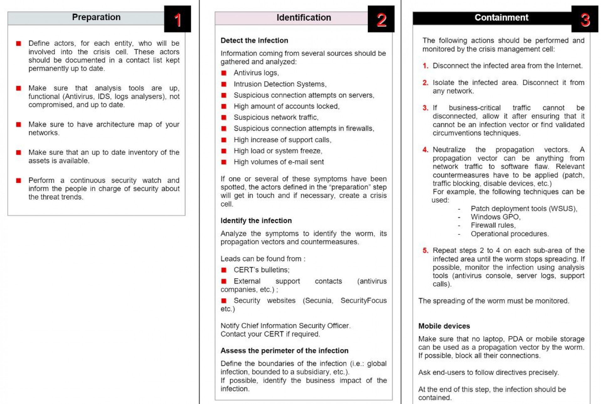 000 Surprising Incident Response Plan Template Highest Clarity  Example San For Small Busines Pdf1920