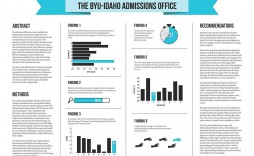 000 Surprising Scientific Poster Design Template Free Download High Definition
