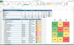 000 Top Software Project Management Excel Template Free Picture