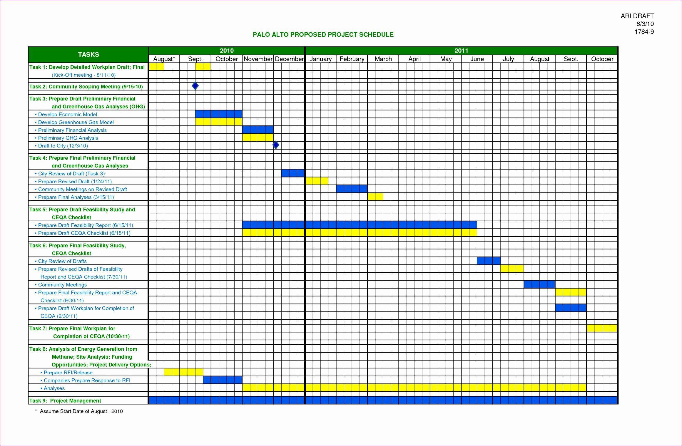 000 Unbelievable Excel Project Timeline Template Concept  2020 Xl TutorialFull
