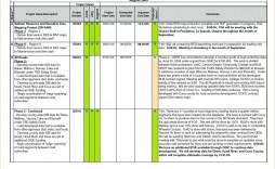 000 Unbelievable Project Management Progres Report Template Excel Sample  Statu