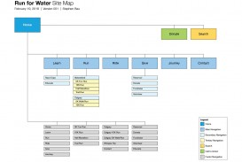 000 Unbelievable Website Site Map Template Image