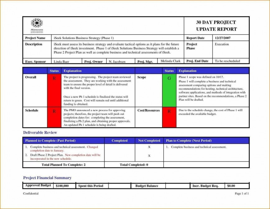 000 Unforgettable Project Management Weekly Statu Report Sample Highest Clarity  Template Excel Agile868