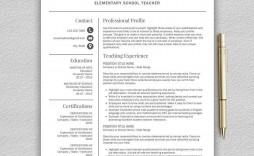 000 Unforgettable Two Column Resume Template Word Idea  Cv Free Microsoft