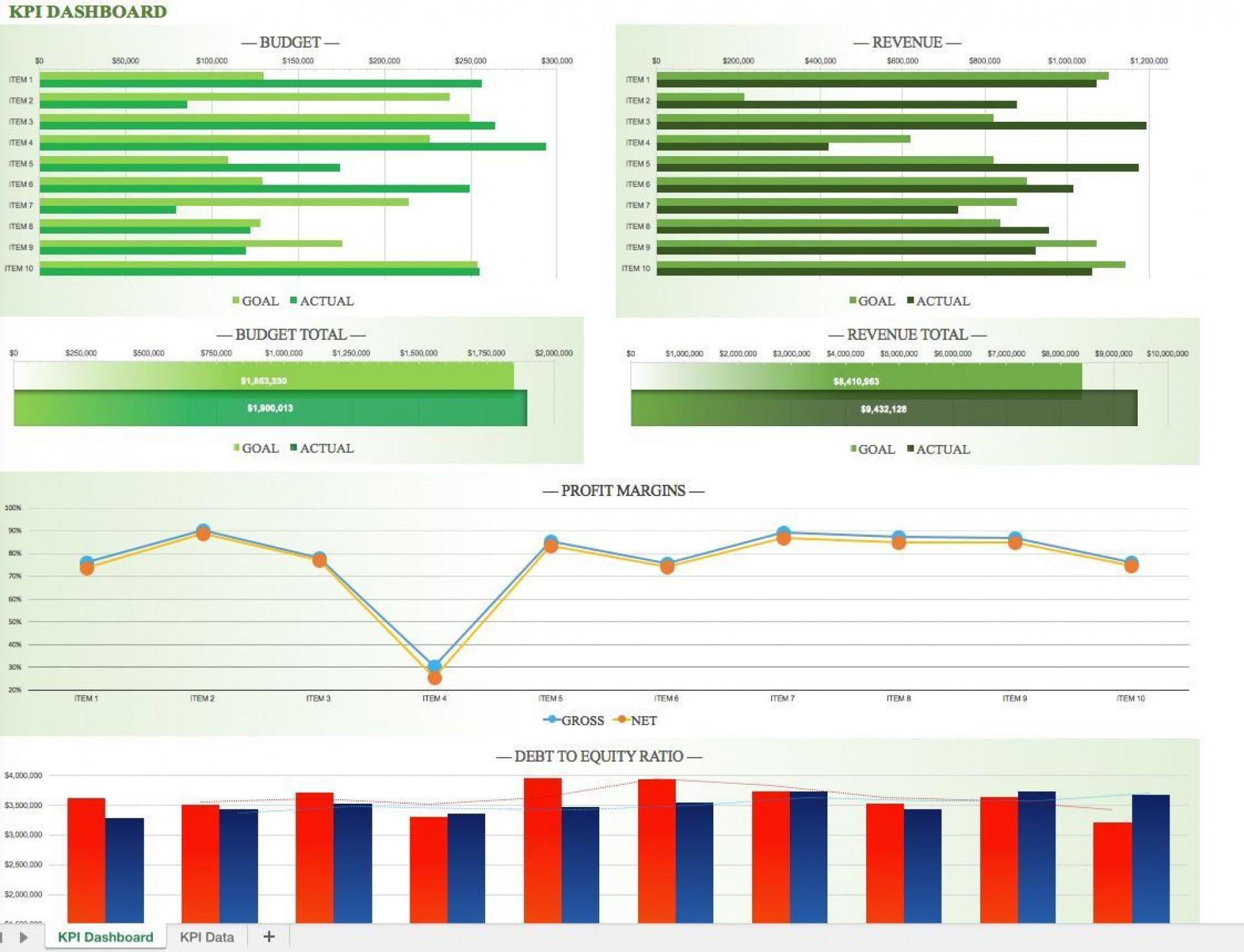 000 Unique Excel Dashboard Template Free Inspiration  Sale Logistic Kpi Download Procurement1920