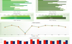 000 Unique Excel Dashboard Template Free Inspiration  Sale Logistic Kpi Download Procurement