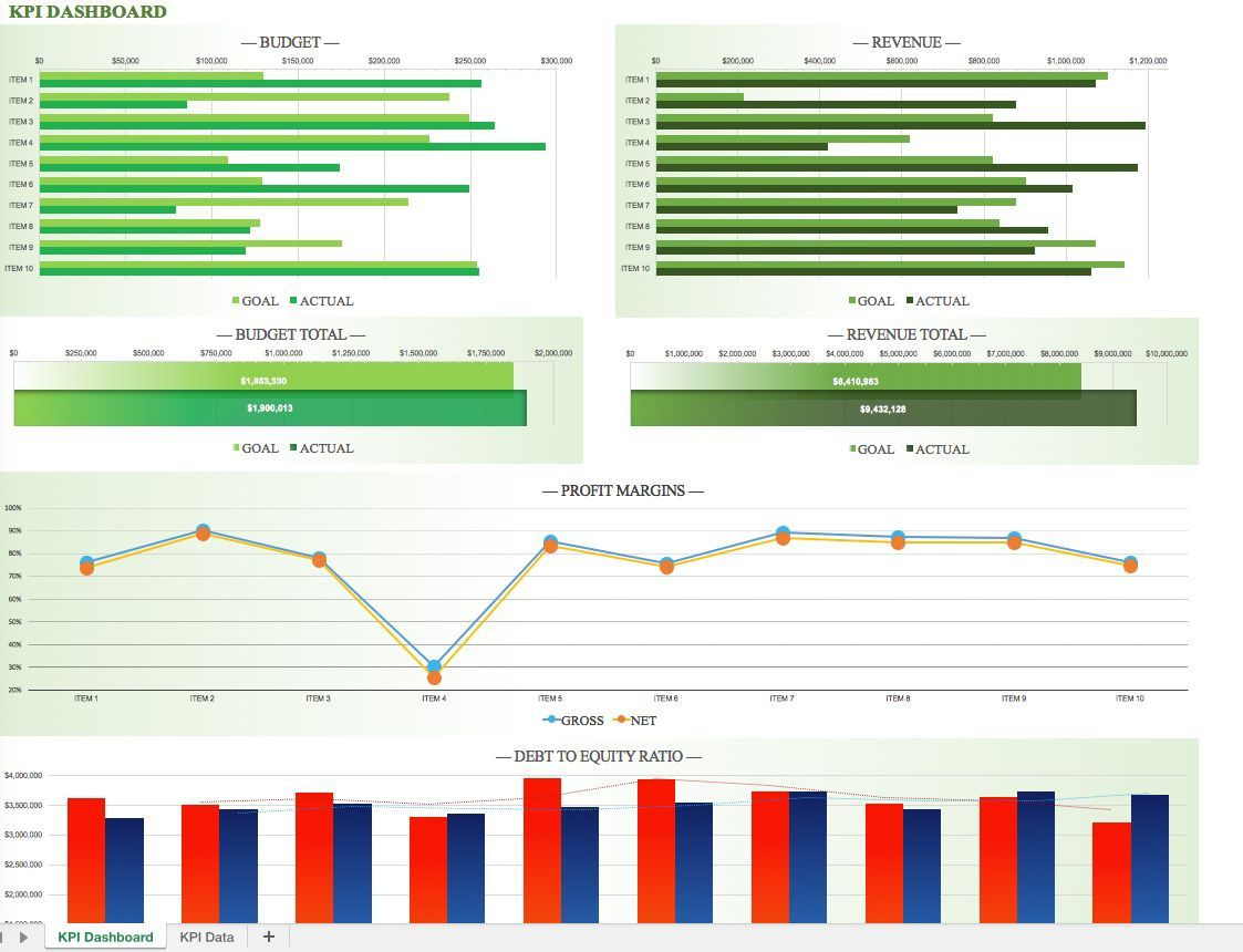 000 Unique Excel Dashboard Template Free Inspiration  Sale Logistic Kpi Download ProcurementFull