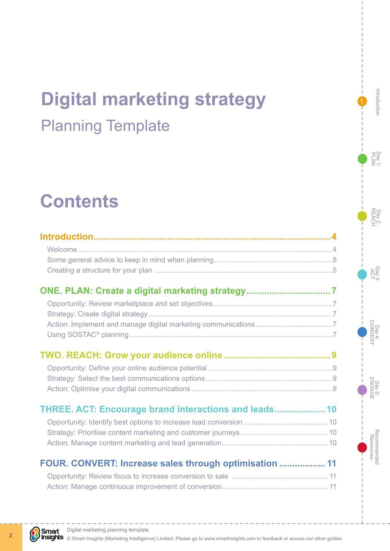 000 Unusual Digital Marketing Plan Template Download Example Full