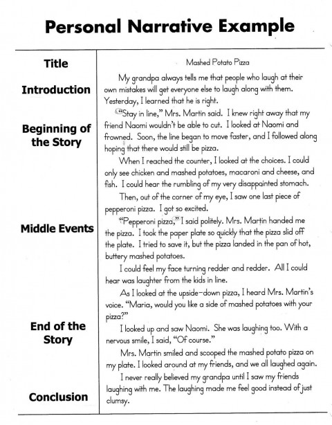 000 Unusual Personal Narrative Essay Inspiration  Structure Sample High School Prompt480