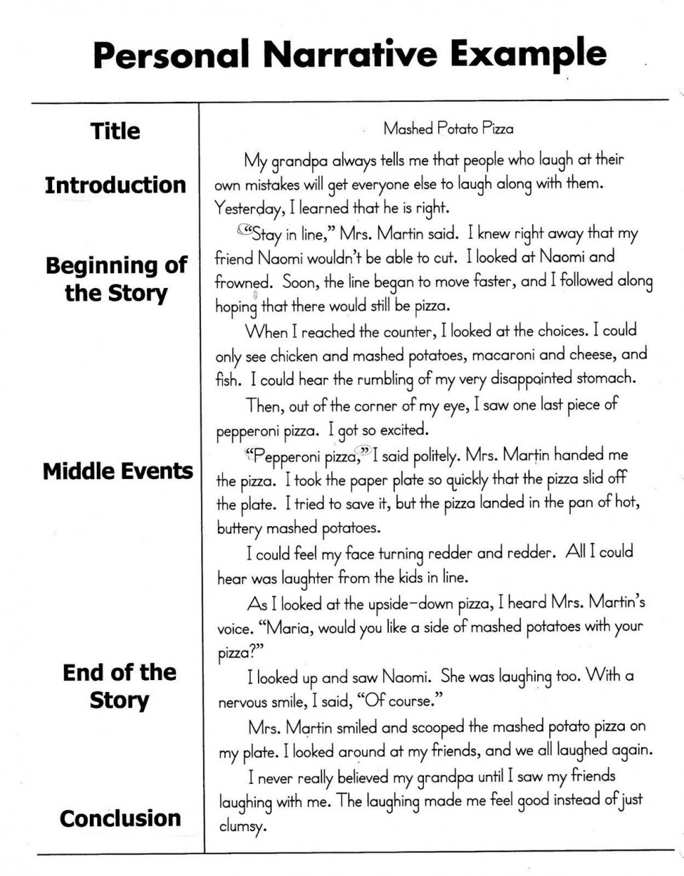 000 Unusual Personal Narrative Essay Inspiration  Structure Sample High School Prompt960