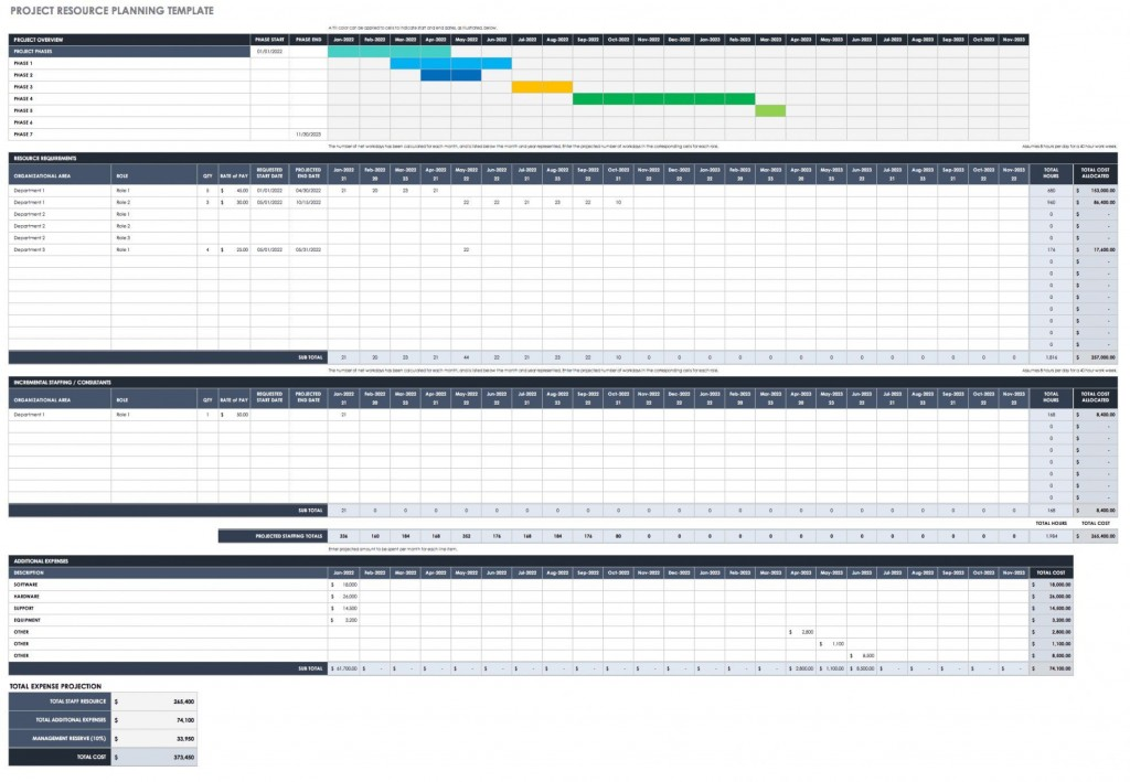 000 Unusual Simple Project Management Plan Template Free Picture  WordLarge
