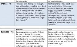000 Wonderful Dres Code Policy Template Idea  Work Uk Sample Casual Memo