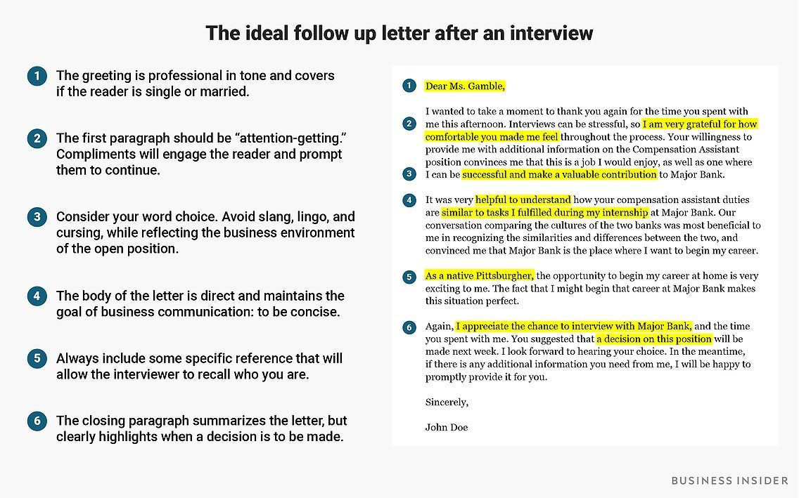 000 Wonderful Follow Up Email Sample After Interview Idea  Polite When You Haven't Heard BackFull