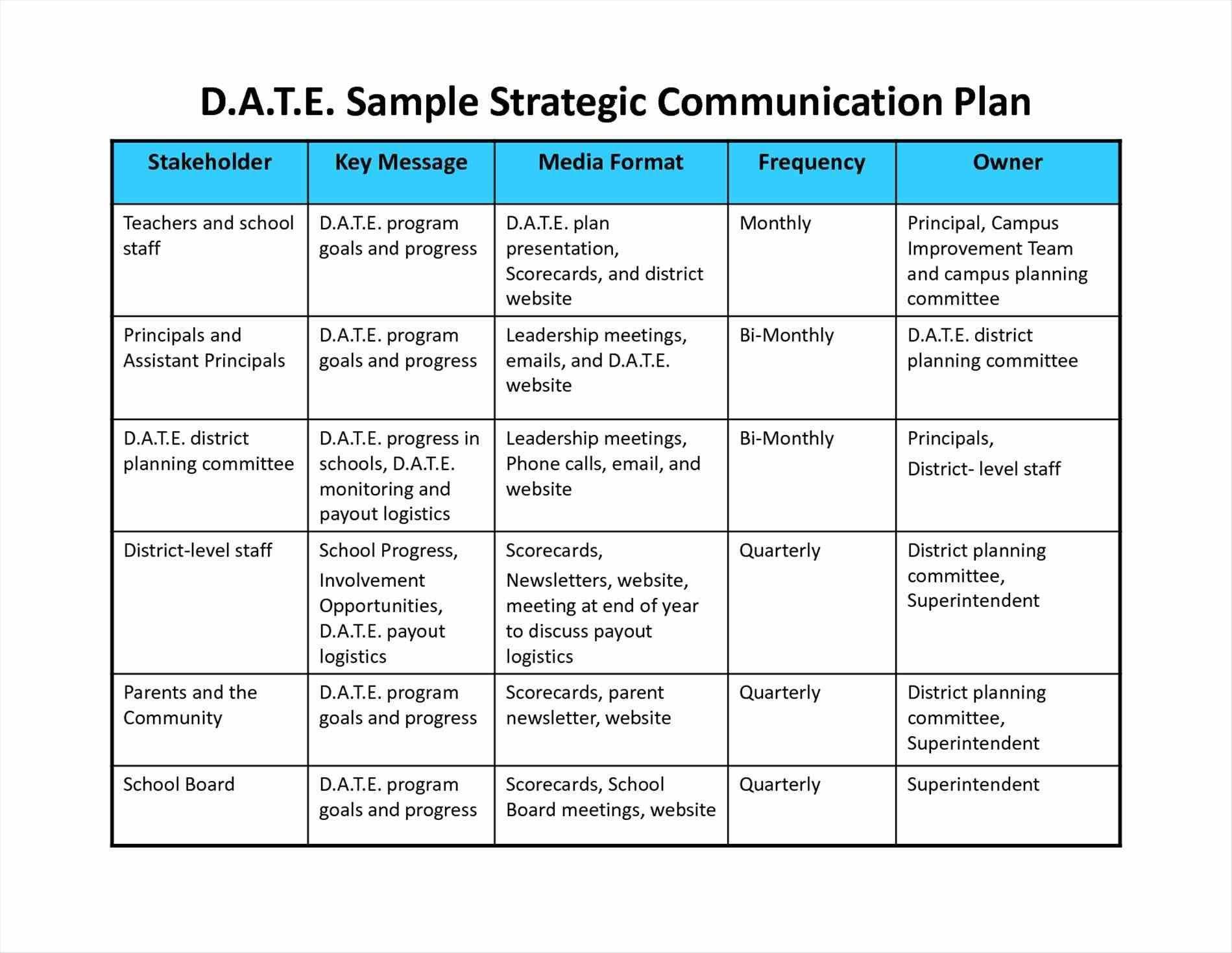 000 Wonderful Marketing Communication Plan Template Highest Clarity  Example Pdf Excel IntegratedFull