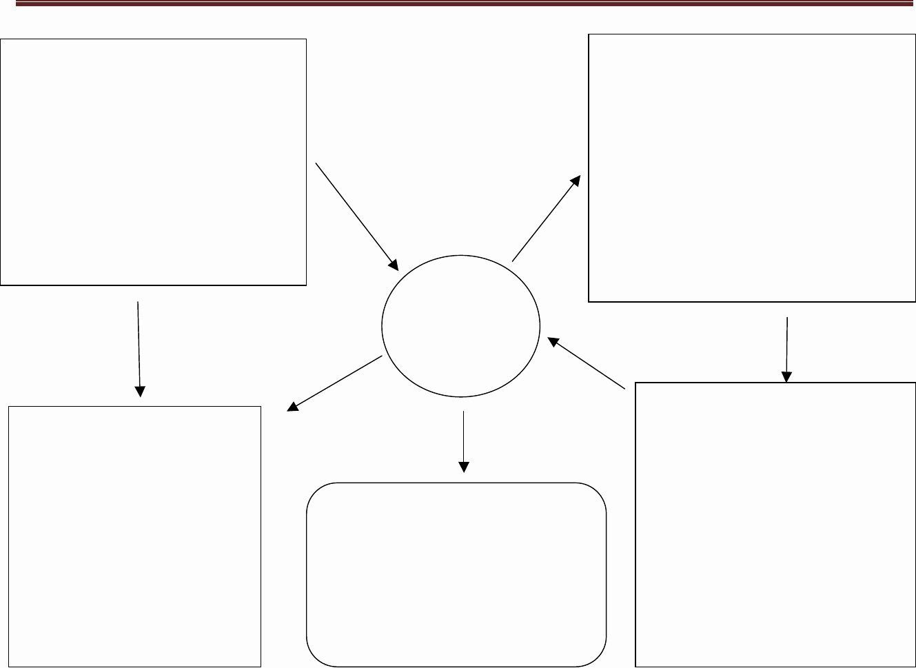 000 Wondrou Free Blank Concept Map Template Highest Clarity  Printable NursingFull