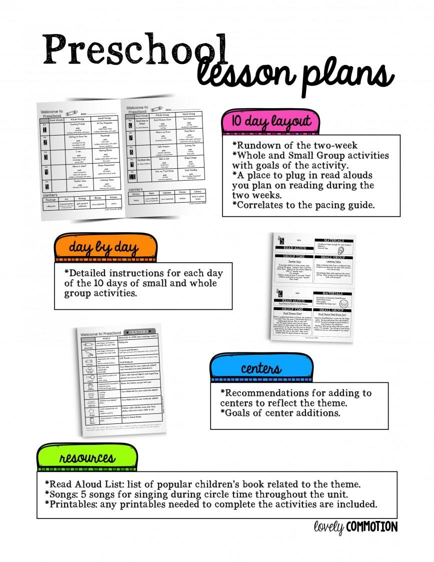 000 Wondrou Thematic Unit Lesson Plan Example Sample  Template