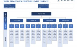 001 Amazing Work Breakdown Structure Template Highest Clarity  Templates Example For Project Management Excel Download Software