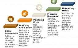 001 Astounding Crisi Communication Plan Template Idea  For Higher Education Nonprofit