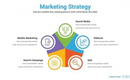 001 Astounding Digital Marketing Plan Ppt Presentation Highest Clarity