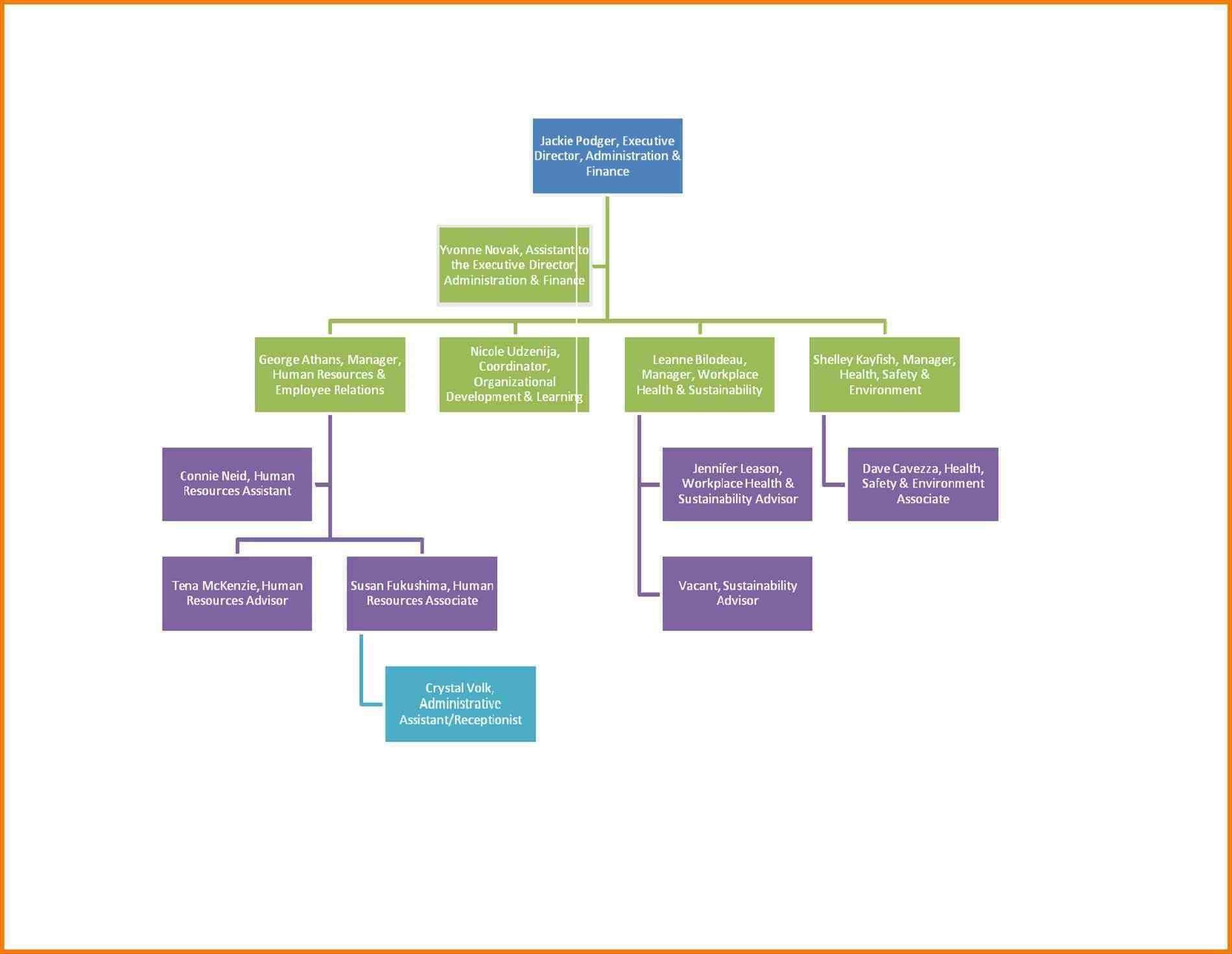 001 Astounding Microsoft Word Organization Chart Template High Definition  Organizational Download 2007Full