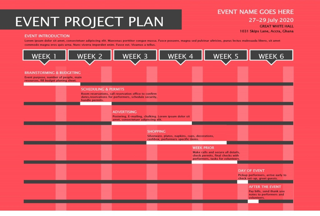 001 Astounding Simple Project Management Plan Template Excel High Definition Large