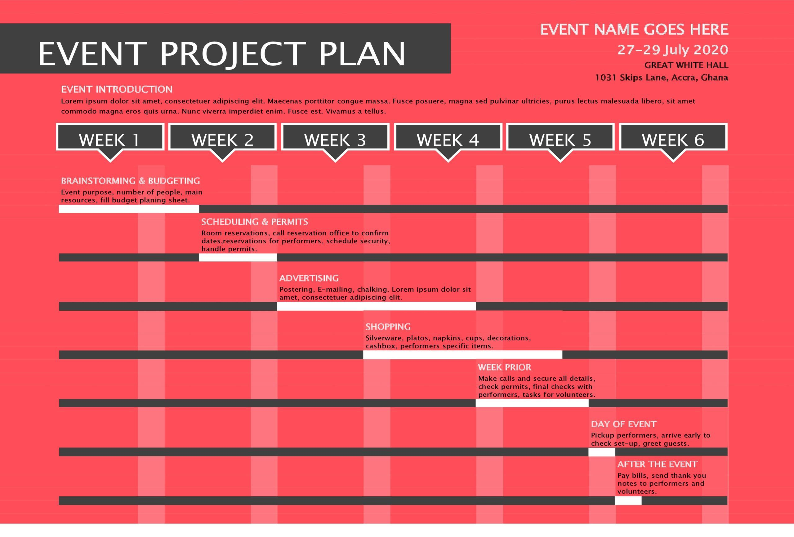 001 Astounding Simple Project Management Plan Template Excel High Definition Full
