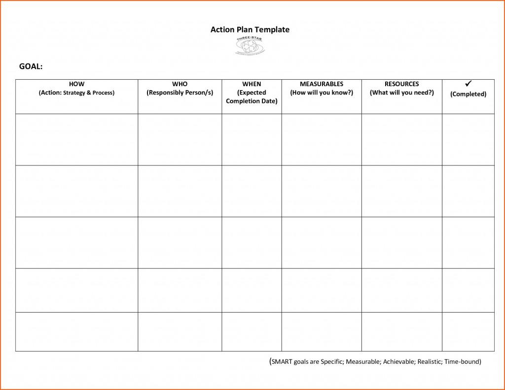 001 Astounding Smart Action Plan Template Image  Nursing Example For Busines FreeLarge