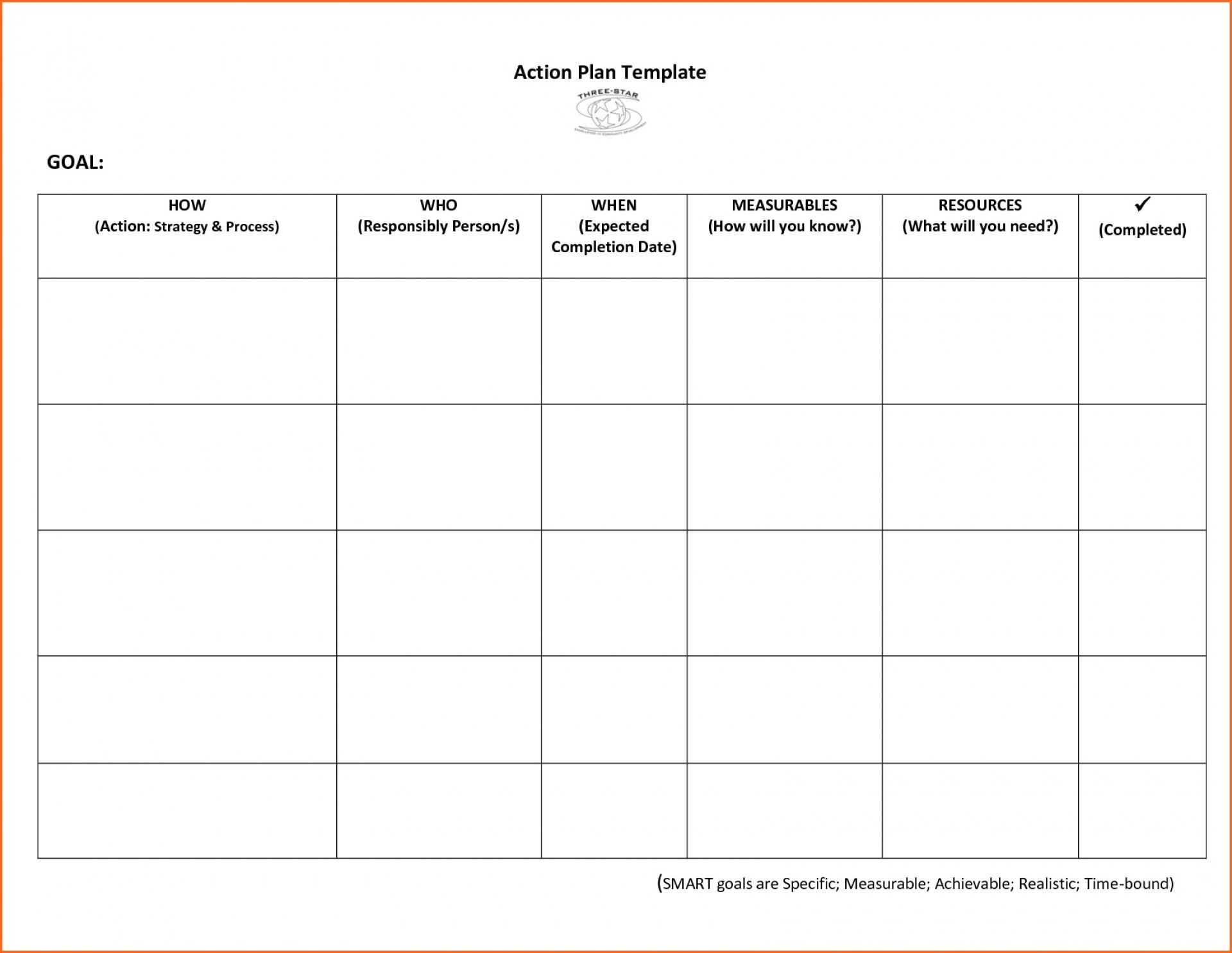 Smart Action Plan Template ~ Addictionary