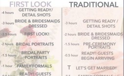 001 Astounding Wedding Timeline For Guest Template Free Inspiration  Download