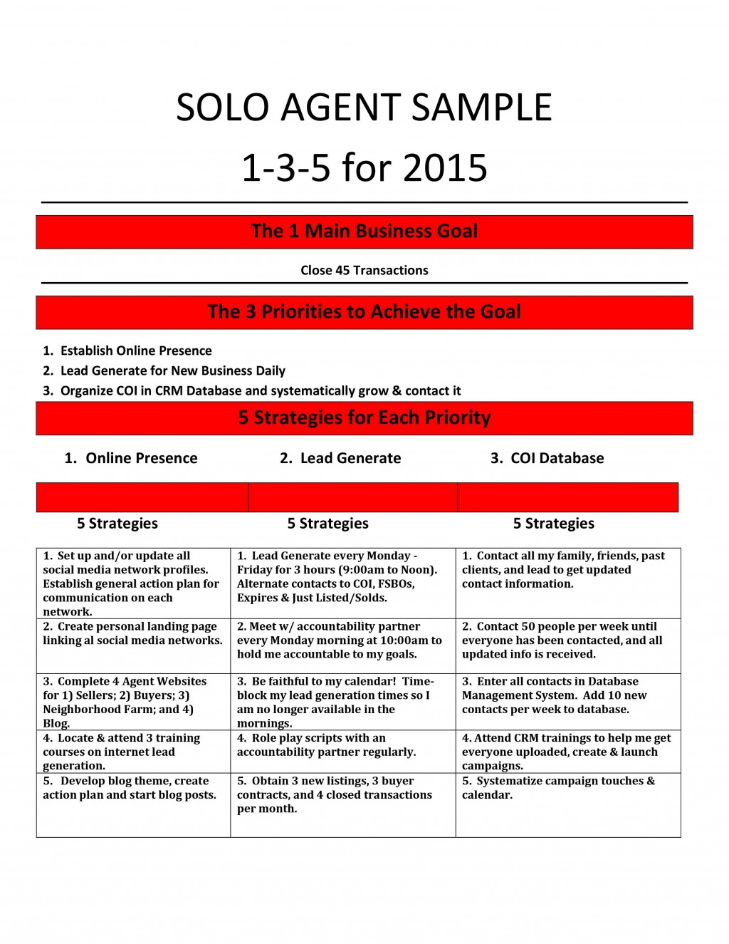 001 Awesome Real Estate Busines Plan Template High Resolution  Example Free InvestorLarge
