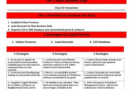 001 Awesome Real Estate Busines Plan Template High Resolution  Example Free Investor