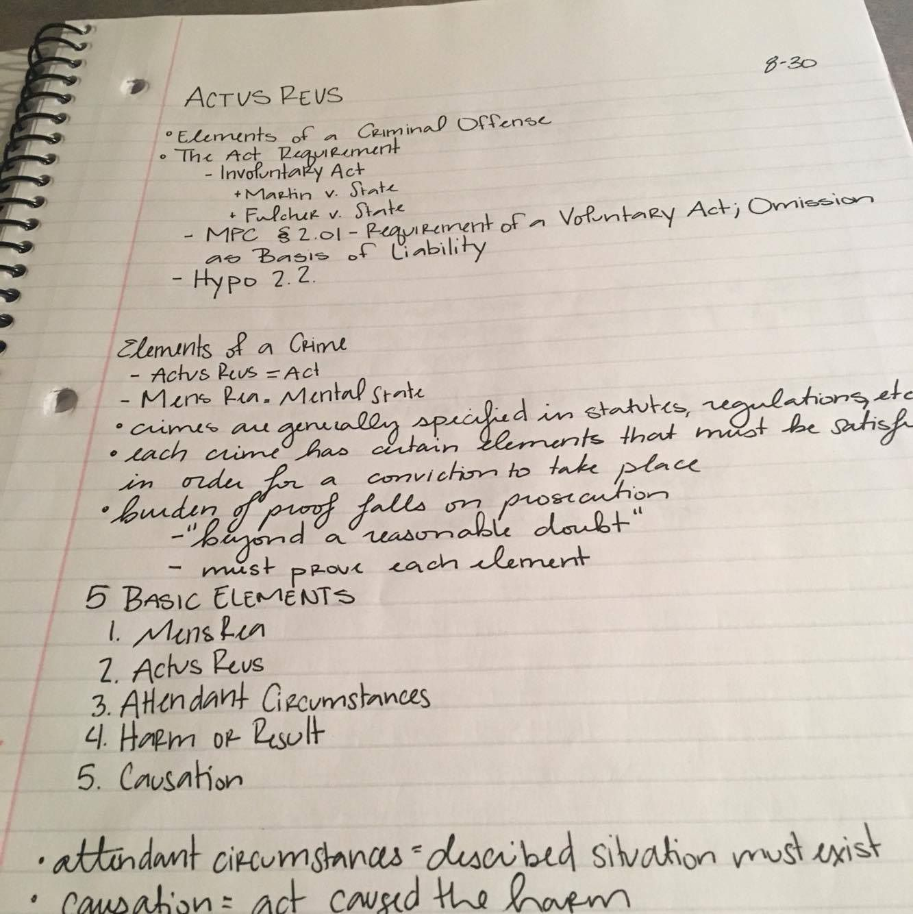 001 Awful Law School Note Taking Template Image Full
