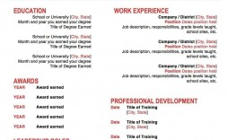 001 Awful Make A Resume Template High Definition  Free Create How To In Indesign