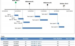 001 Awful Project Management Timeline Template Excel Concept  Free
