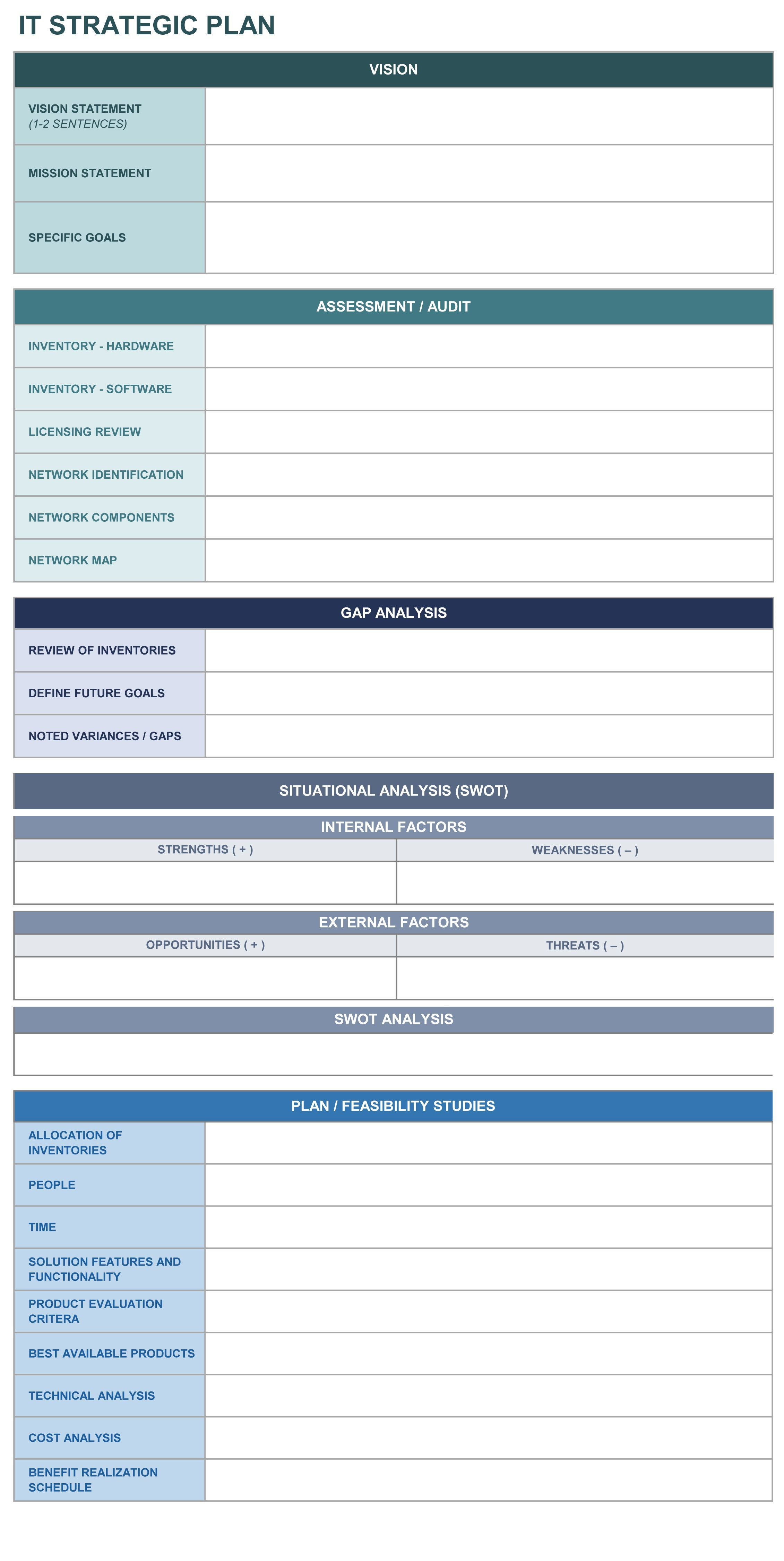 001 Awful Strategic Planning Template Free Highest Clarity  Excel 6 It For CioFull