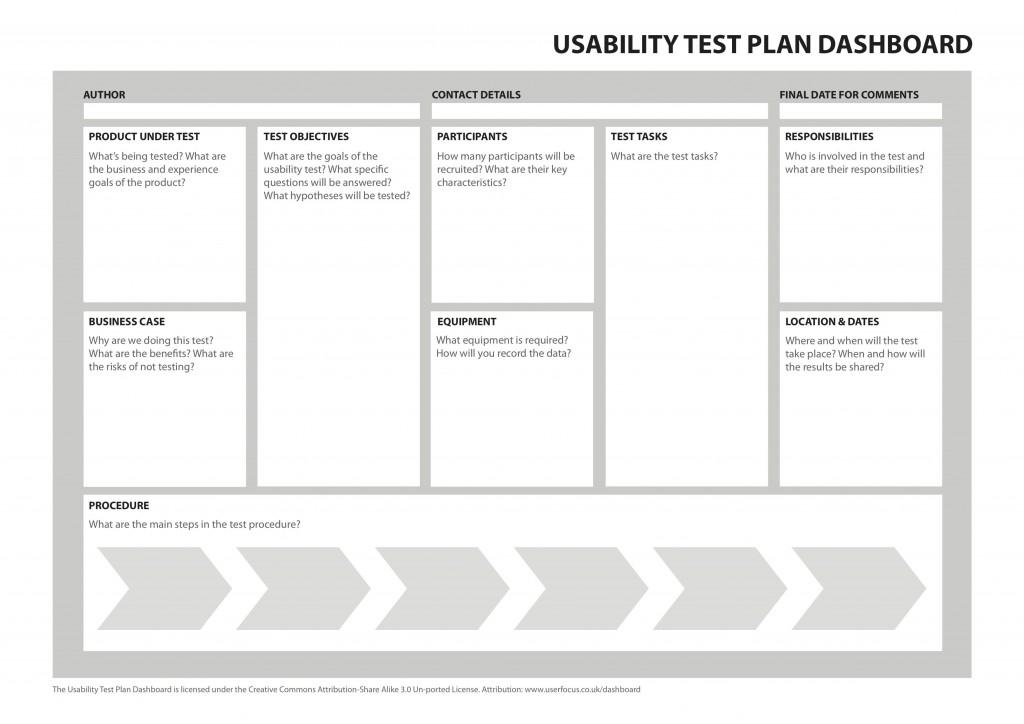 001 Beautiful Agile Test Plan Template Image  Word Example DocumentLarge