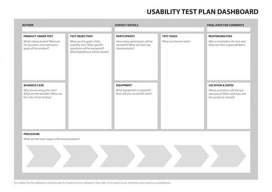 001 Beautiful Agile Test Plan Template Image  Excel Example Pdf