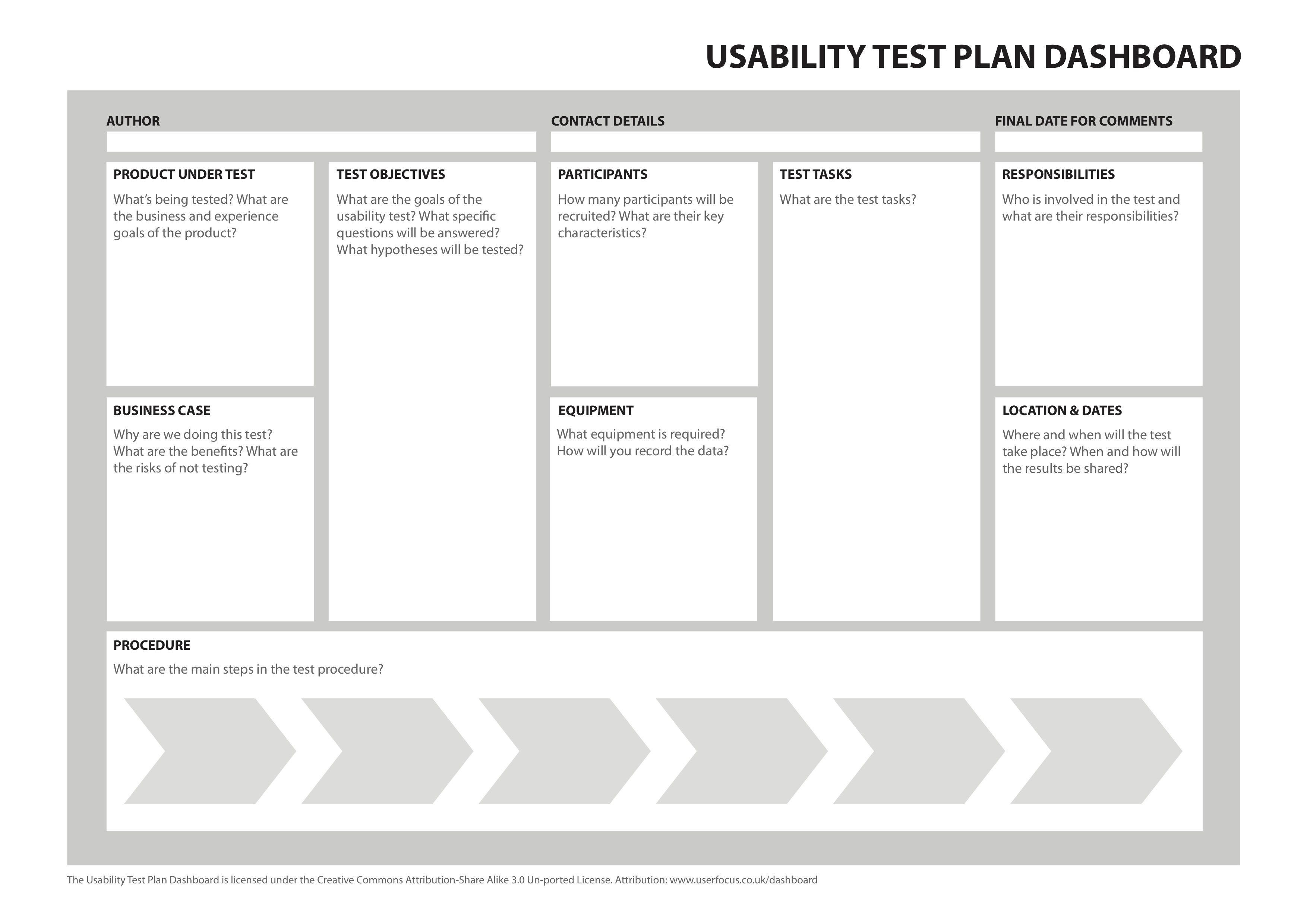 001 Beautiful Agile Test Plan Template Image  Word Example DocumentFull