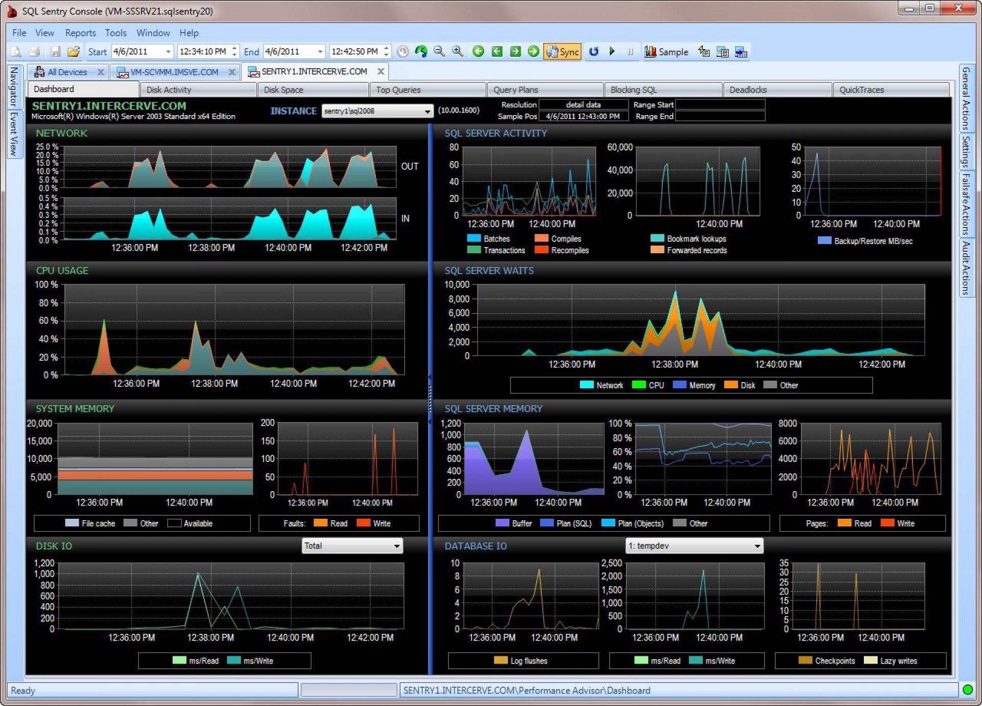 001 Beautiful Excel Dashboard Template Free Design  Sale Logistic Kpi Download Procurement1920