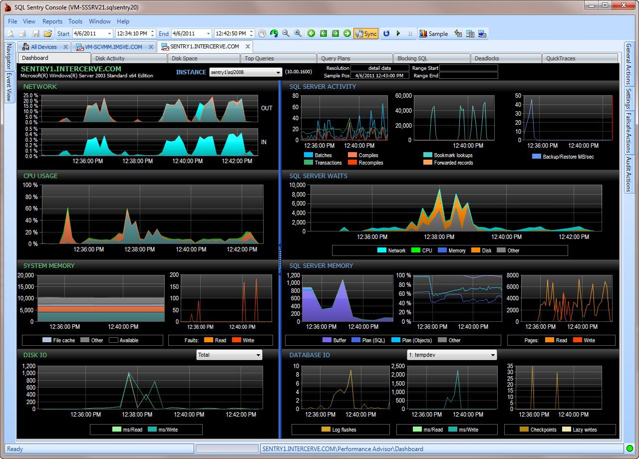 001 Beautiful Excel Dashboard Template Free Design  Sale Logistic Kpi Download ProcurementFull