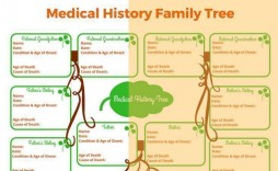 001 Best Family Medical History Template Image  Questionnaire Free Excel