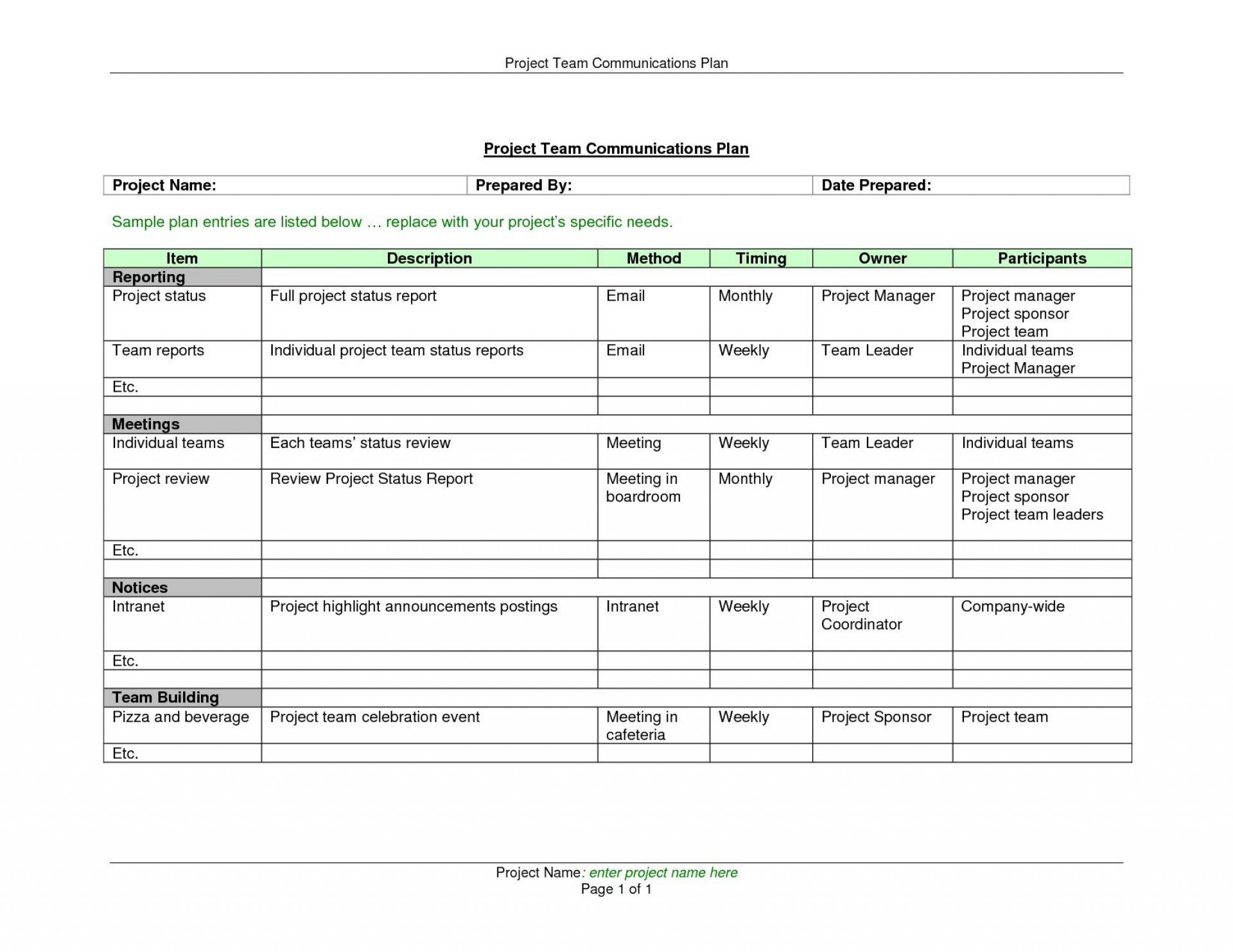 001 Best Project Management Statu Report Template Sample  Format Ppt Word1920