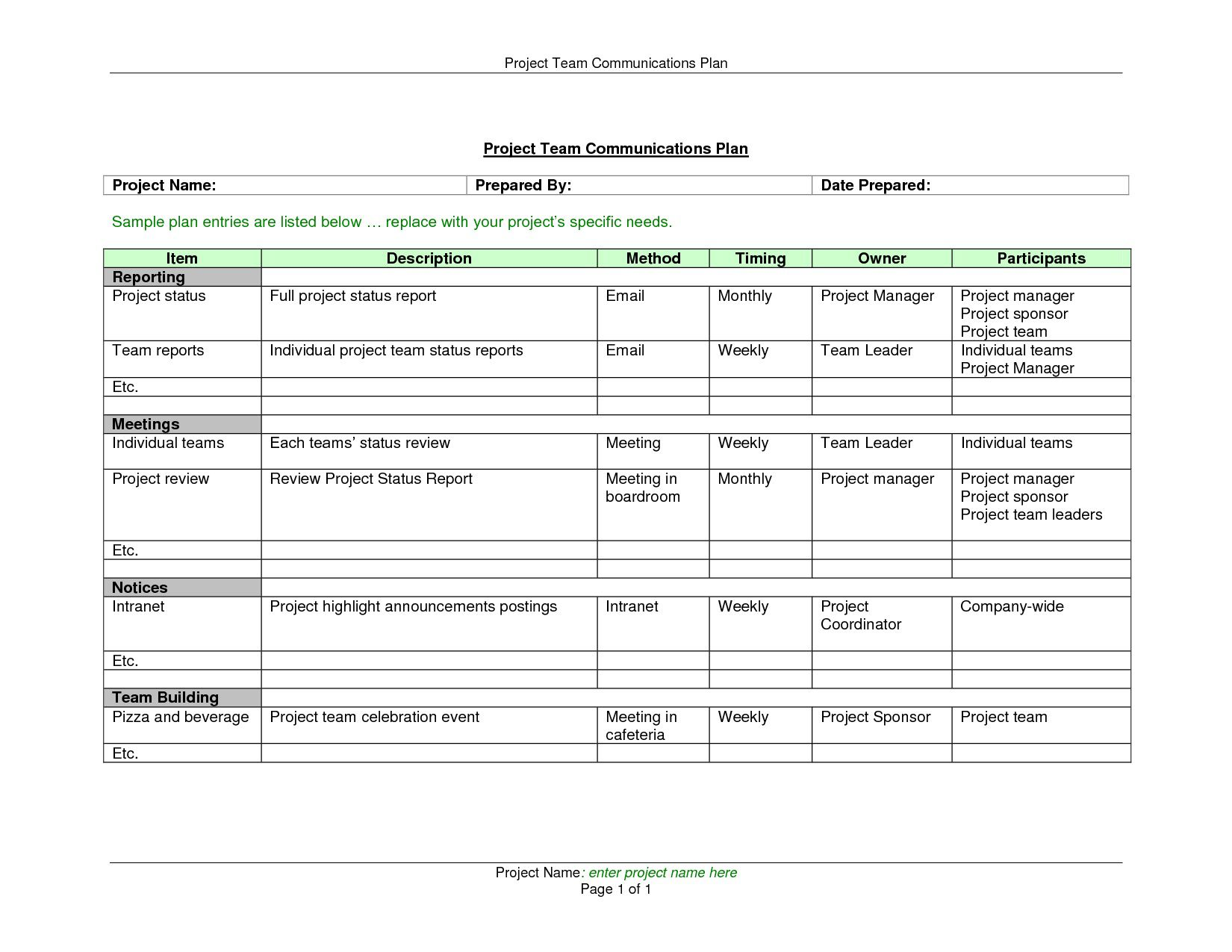 001 Best Project Management Statu Report Template Sample  Format Ppt WordFull