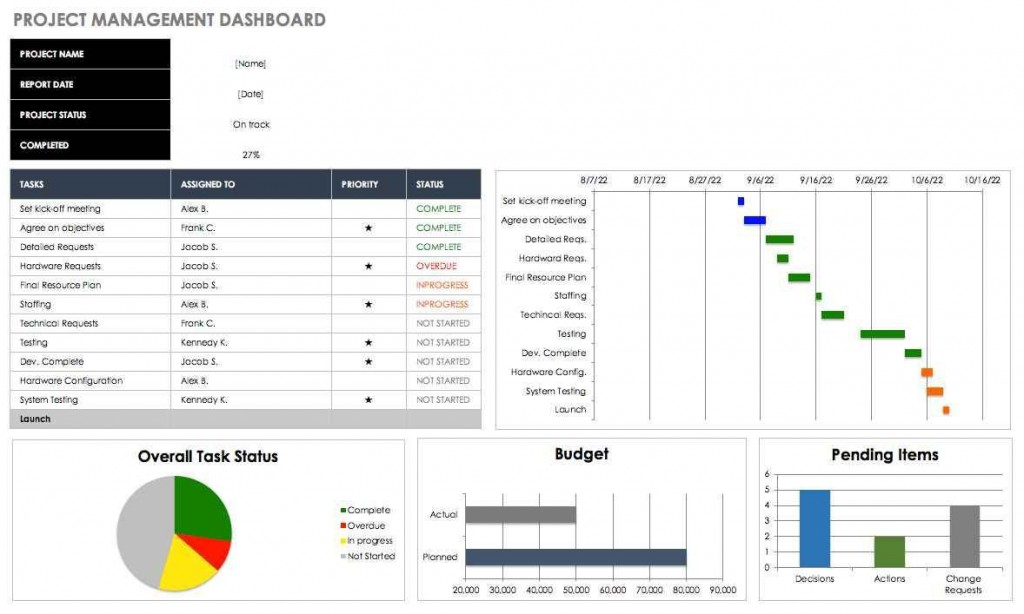 001 Best Project Management Tracking Template Free Excel Inspiration  Dashboard ConstructionLarge