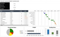 001 Best Project Management Tracking Template Free Excel Inspiration  Dashboard Construction