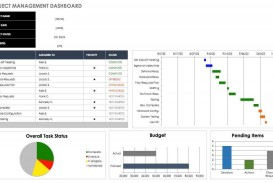 001 Best Project Management Tracking Template Free Excel Inspiration  Microsoft Dashboard Multiple