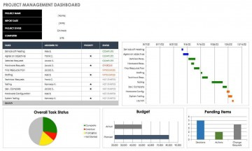 001 Best Project Management Tracking Template Free Excel Inspiration  Microsoft Dashboard Multiple360